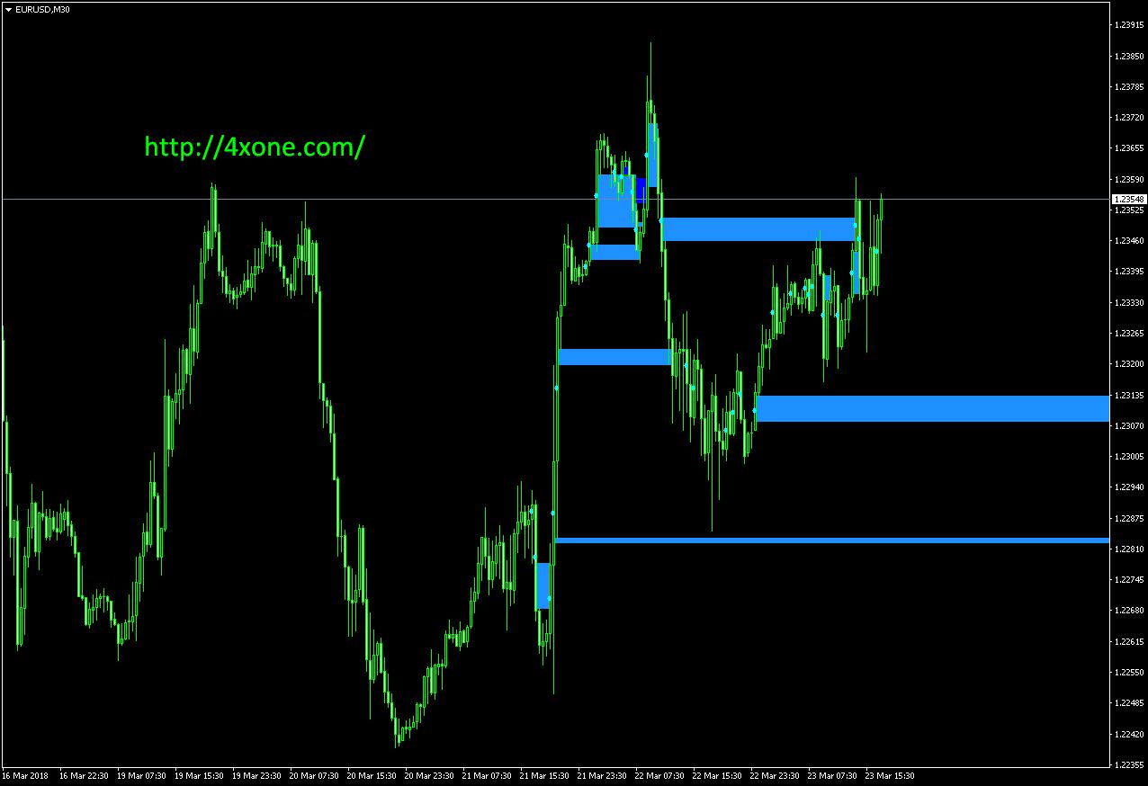 wrb-hidden-gap mt4 indicator