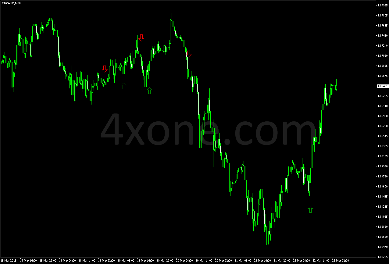 free binary options signals download free