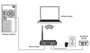 Router Installation Services in Gandhinagar | ID: 17811064512