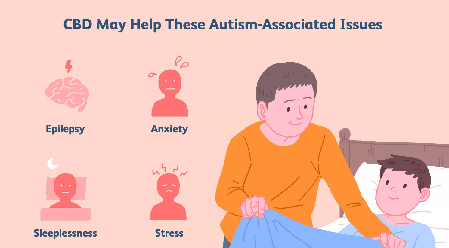 Autism And CBD