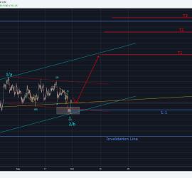 Gold Hourly chart Elliott Wave Count , suggesting upside (1-10-2018 onwards)