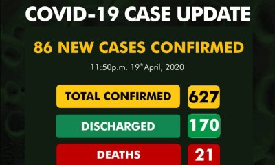 eighty-six new cases of covid-19 have been reported - IMG 20200420 001736 - Eighty-six new cases of COVID-19 have been reported
