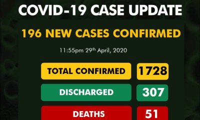 covid-19: nigeria trumps ghana & cameroon, now first in west africa after recording 196 cases today - IMG 20200430 000106 - Covid-19: Nigeria Trumps Ghana & Cameroon, Now First in West Africa After Recording 196 Cases Today