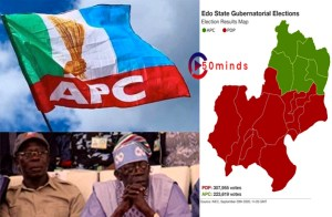 the political mistakes that cost apc the edo governorship election The Political Mistakes That Cost APC the Edo Governorship Election apc 1 300x196 the political mistakes that cost apc the edo governorship election The Political Mistakes That Cost APC the Edo Governorship Election apc 1