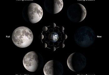 """You need to ascertain the complete """"Chilly"""" MOON OF 2020 in the week moon - nnn - You need to ascertain the complete """"Chilly"""" MOON OF 2020 in the week"""