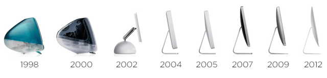 iMac timeline