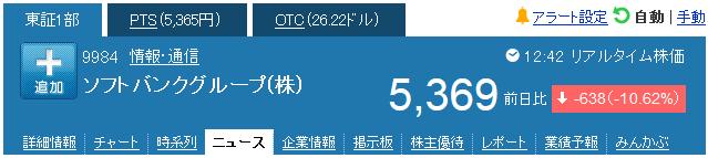 ソフトバンクグループ(株)【9984】:株式-株価 - Yahoo!ファイナンス 2016-07-19 12-46-09