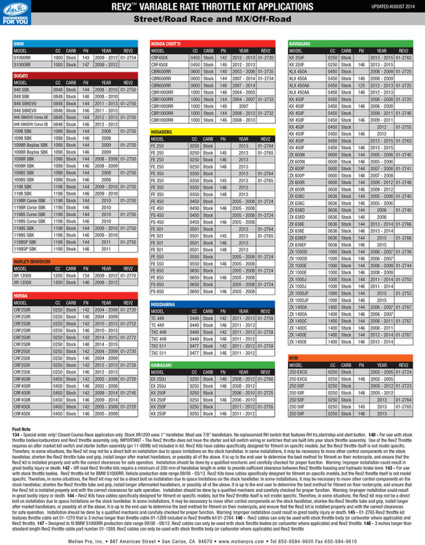 Engine oil capacity chart for all vehicles pdf automotivegarage org