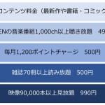U-NEXTの料金プラン・支払い方法|公式サイトよりわかりやすく解説