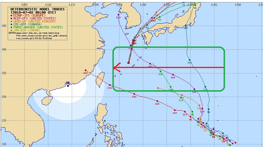 今後絞られてきますが、ベースにあるのは、緑枠あたりに発生する高気圧がどれだけ張り出すかの違いでルートを変えています。 台風8号