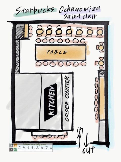 スターバックスコーヒーお茶の水サンクレール店間取り図