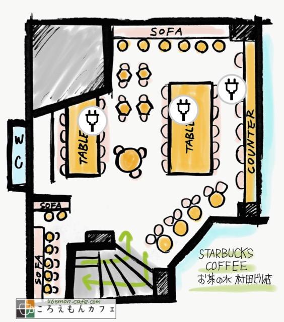 スターバックスコーヒーお茶の水村田ビル店2階見取り図