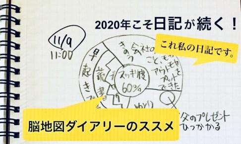 脳地図日記おすすめ記事のアイキャッチ
