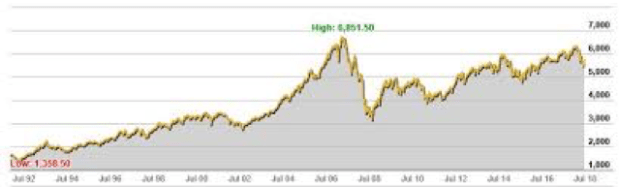 Sawtooth pessimists graph