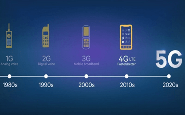 5G & The Next Wireless Revolution | 5 Best Things