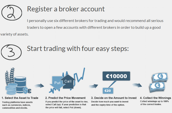 Binary options email