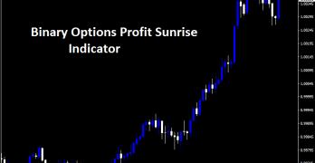 Binary Options Profit Sunrise Indicator