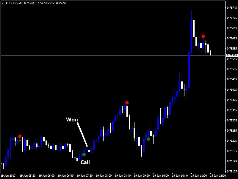 Binary option 0x1000 binary trading top 100