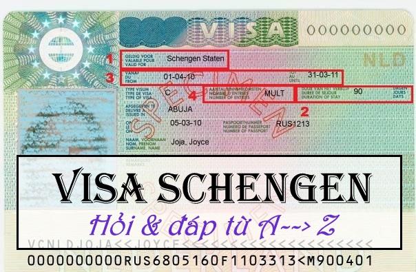 Q&A về visa Schengen