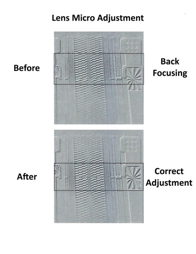 lens micro example