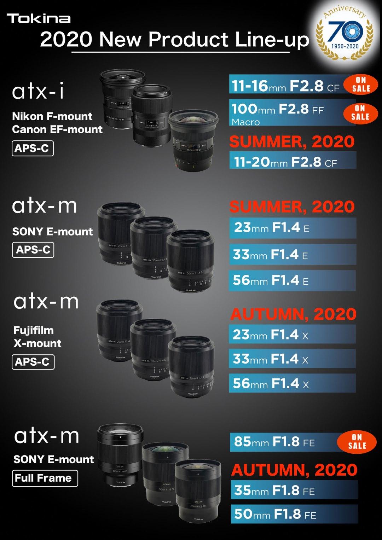 Tokina new lenses 2020