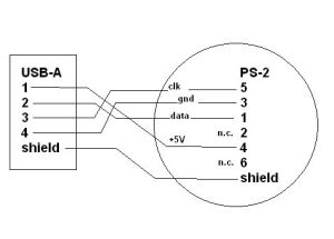 Ps2 keyboard to usb  [Solved]  Computer Peripherals
