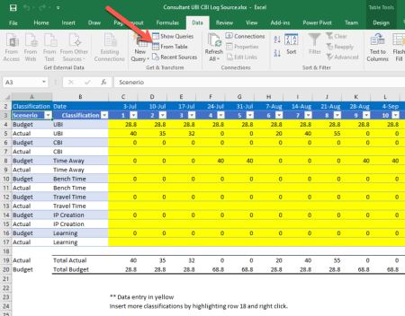How to Convert Excel Tables into Dimensional Fact Tables