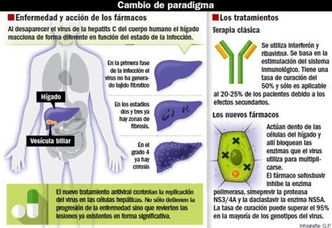0627_hepatitis_c_cura_g1.jpg_1853027552