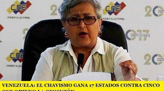 VENEZUELA: EL CHAVISMO GANA 17 ESTADOS CONTRA CINCO QUE OBTUVO LA OPOSICIÓN