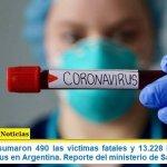 Este martes sumaron 490 las víctimas fatales y 13.228 los infectados por coronavirus en Argentina. Reporte del ministerio de Salud