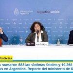 Este miércoles sumaron 583 las víctimas fatales y 19.268 los infectados por coronavirus en Argentina. Reporte del ministerio de Salud