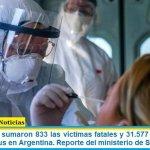 Este domingo sumaron 833 las víctimas fatales y 31.577 los infectados por coronavirus en Argentina. Reporte del ministerio de Salud