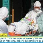 Este lunes sumaron 3.059 las víctimas fatales y 167.416 los infectados por coronavirus en Argentina. Reporte del ministerio de Salud