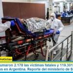 Este viernes sumaron 2.178 las víctimas fatales y 119.301 los infectados por coronavirus en Argentina. Reporte del ministerio de Salud