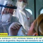 Este miércoles sumaron 1.351 las víctimas fatales y 67.197 los infectados por coronavirus en Argentina. Reporte del ministerio de Salud