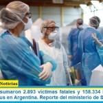 Este sábado sumaron 2.893 las víctimas fatales y 158.334 los infectados por coronavirus en Argentina. Reporte del ministerio de Salud