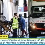 Este martes sumaron 5.004 las víctimas fatales y 260.911 los infectados por coronavirus en Argentina. Reporte del ministerio de Salud