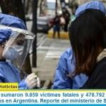 Este domingo sumaron 9.859 las víctimas fatales y 478.792 los infectados por coronavirus en Argentina. Reporte del ministerio de Salud
