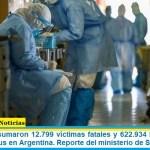 Este sábado sumaron 12.799 las víctimas fatales y 622.934 los infectados por coronavirus en Argentina. Reporte del ministerio de Salud