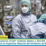 Este martes sumaron 21.827 las víctimas fatales y 824.468 los infectados por coronavirus en Argentina. Reporte del ministerio de Salud