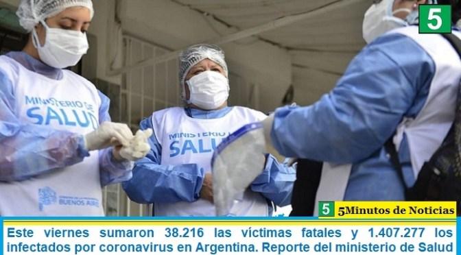 Este viernes sumaron 38.216 las víctimas fatales y 1.407.277 los infectados por coronavirus en Argentina. Reporte del ministerio de Salud