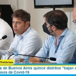 En la provincia de Buenos Aires quince distritos «bajan de fase» por el aumento de casos de Covid-19