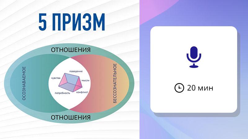 Метод 5 Prism: от идеи до воплощения
