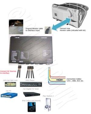 E60 Multimedia Interface  5Series  Forums