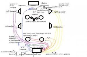 Audio Setup for BMW E60 520D 2008  5Series  Forums