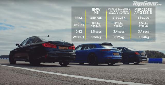 BMW M5 versus Mercedes-AMG E 63S versus Porsche Panamera Turbo S.
