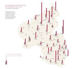 Grafik:  Investitions- und Strukturbank Rheinland-Pfalz