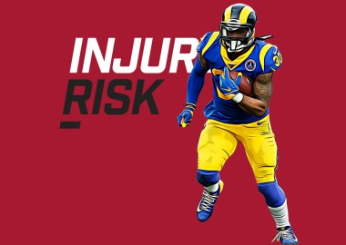 Injury Risk - Gurley