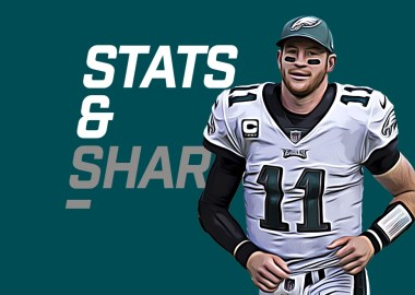 Stats and Shares - Carson Wentz