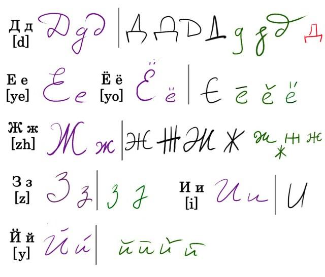 Mai ♡ — Russian Cursive Letters!